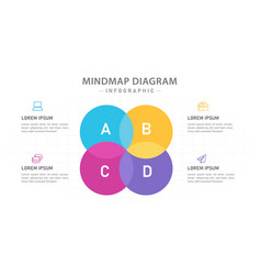 infographic modern mindmap with venn diagram vector image
