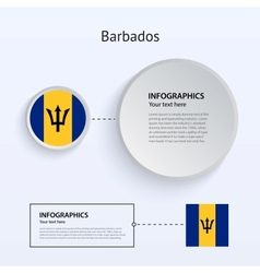 Barbados Country Set of Banners vector