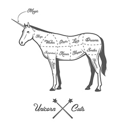 Funny Halloween cuts of unicorn diagram vector image vector image
