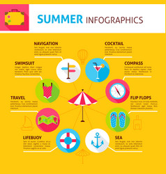 Summer concept infographic vector
