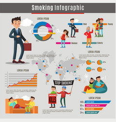 colorful smoking infographic concept vector image