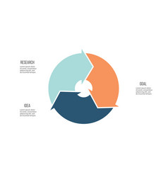 business infographics pie chart with 3 parts vector image