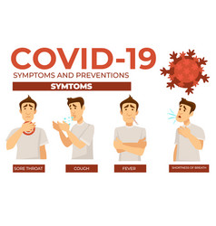 Coronavirus symptoms patients covid19 vector