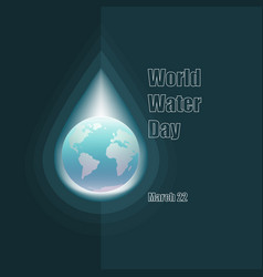 world water day concept globe in drop of water vector image