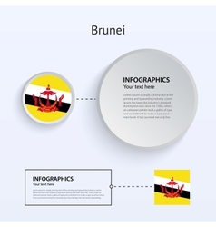 Brunei country set banners vector