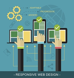 Responsive website design with technological vector image