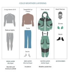 Winter layered clothes infographics vector image