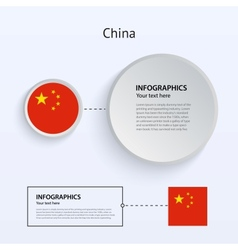 China Country Set of Banners vector image