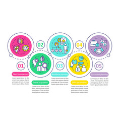 Talent management infographic template vector