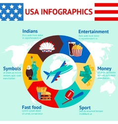 USA travel infographics vector