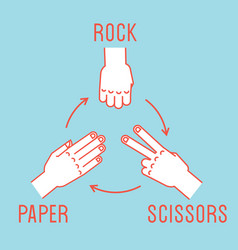 Hand game rock scissors paper rules gestures vector