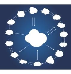 set different cloud vector image