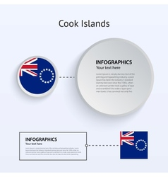 Cook islands country set of banners vector