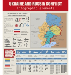 Ukraine and Russia military conflict infographic vector
