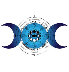 Wheel year is an annual cycle solstices vector