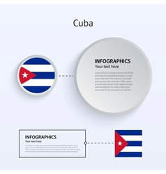 Cuba Country Set of Banners vector image