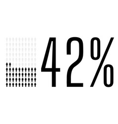 forty two percent people chart graphic 42 vector image