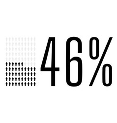 Forty six percent people chart graphic 46 vector