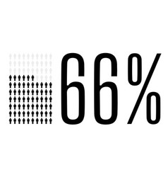 Sixty six percent people chart graphic 66 vector