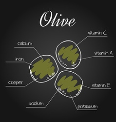 Nutrients list for olive on chalkboard backdrop vector