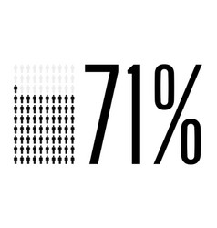 Seventy one percent people chart graphic 71 vector