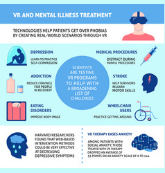 Virtual reality and mental illness treatment vector