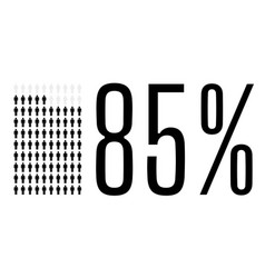 Eighty five percent people chart graphic 85 vector