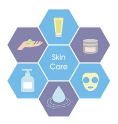 Skincare concept skincare concept vector