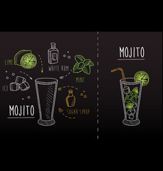 Chalk style of mojito recipe of vector