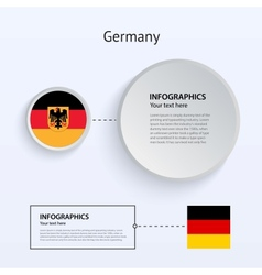Germany Country Set of Banners vector