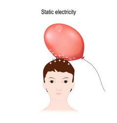 Static electricity child and balloon vector