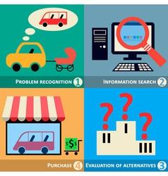 Buyers behavior decision making process concept vector