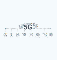 5g banner web icon for business and technology vector image