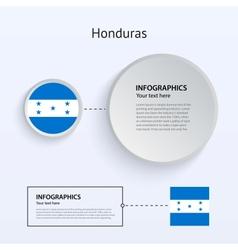 Honduras country set banners vector