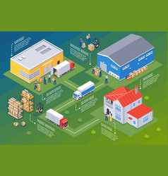 logistics and warehouse composition vector image