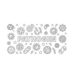 Pathogen horizontal banner vector