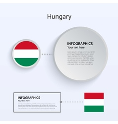Hungary Country Set of Banners vector