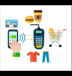 online food and cloth shopping concept vector image