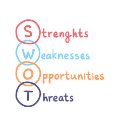 Swot handwritten concept strenghts weaknesses vector
