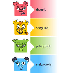 Temperaments set personality types vector
