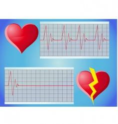 Heart rate pulse vector