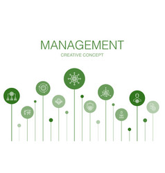 Management infographic 10 steps template manager vector