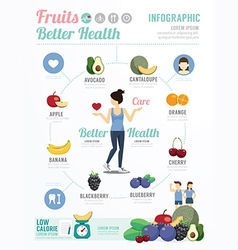 Health and Wellness Template Design Fruit for Heal vector image