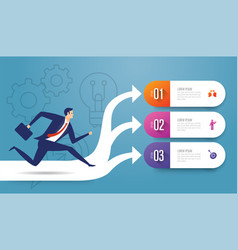 Businessman running to 3 options vector