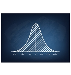 Normal Distribution Diagram or Bell Curve vector image