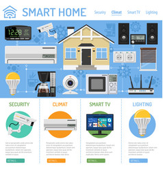 Smart home and internet things vector