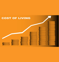 Cost living vector