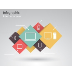 Infographics of internet access computer devices vector