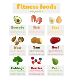 Fitness healthy foods infographics in flat vector