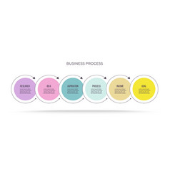 business infographics process with 6 steps vector image